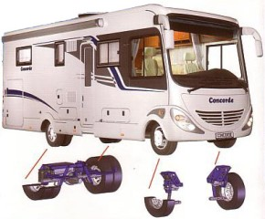 Pression suspension pneumatique camping car
